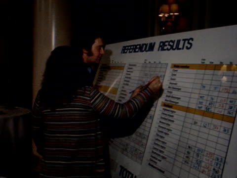 campaign workers write the results of the eec referendum onto a board. - referendum stock videos & royalty-free footage