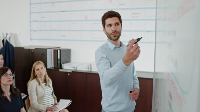 caucasian man doing a presentation for his class, using a whiteboard diagram in the study room - training course stock videos & royalty-free footage
