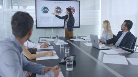 kaukasiska kvinna ger en finansiell presentation till kollegorna i konferensrummet - planering bildbanksvideor och videomaterial från bakom kulisserna
