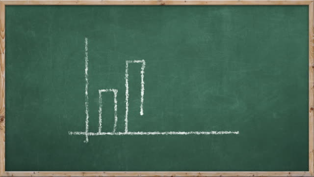 chalkboard drawing - bar chart - bar graph stock videos & royalty-free footage