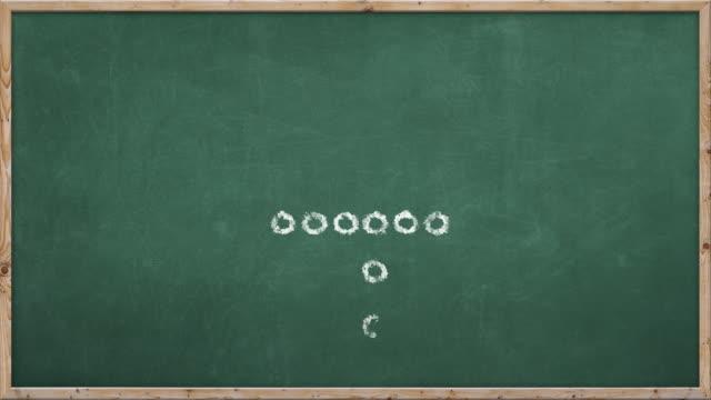 chalkboard disegno-sport gioco - lavagna video stock e b–roll