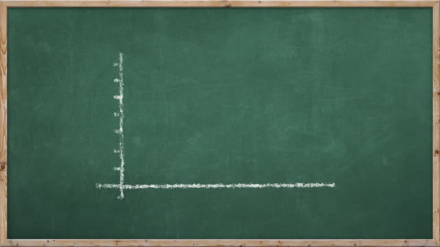 chalkboard writing - upward chart - blackboard stock videos and b-roll footage