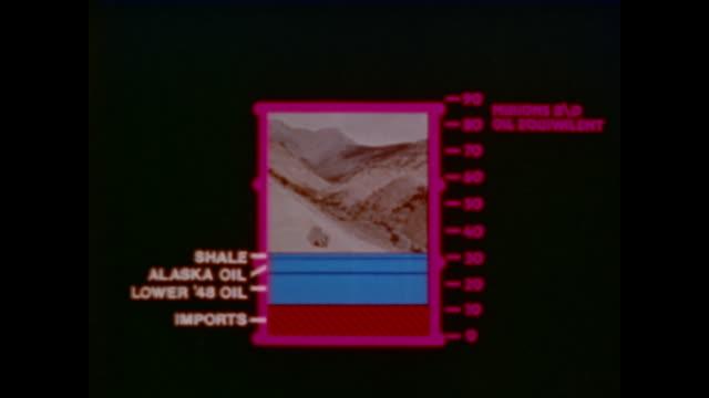 stockvideo's en b-roll-footage met chart and photos - schalie