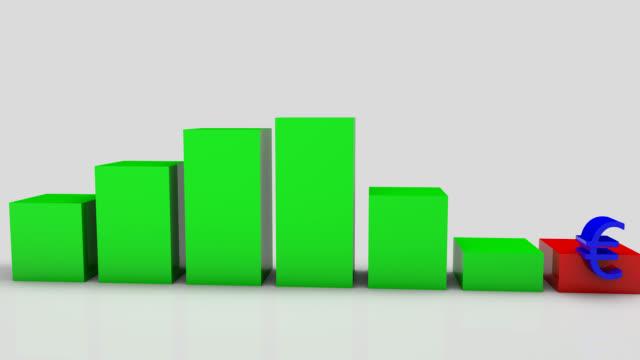 Chart - Euro