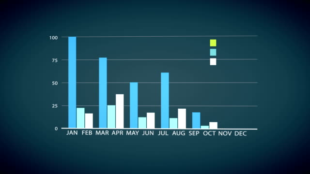 chart full hd - bar graph stock videos & royalty-free footage