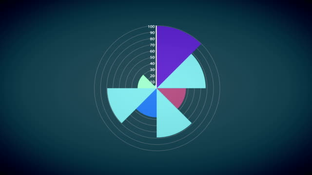 Chart FULL HD