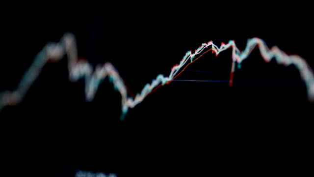 Chart of stockmarket