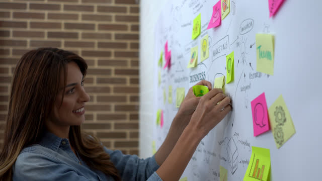 cheerful latin american woman working on her business plan and sticking adhesive notes on it very happy - business plan stock videos & royalty-free footage