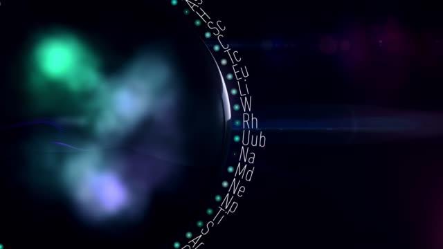 vídeos y material grabado en eventos de stock de elementos químicos - fórmula química