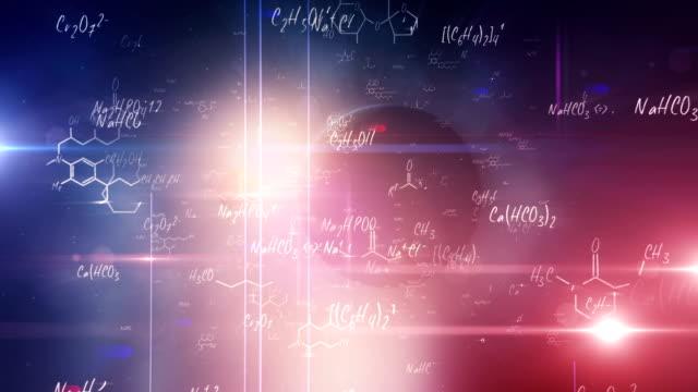 Chemical formulas (Universe)