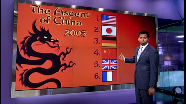 china overtakes japan as world's secondlargest economy england london gir int reporter to camera with video wall - ギールフォーレスト国立公園点の映像素材/bロール