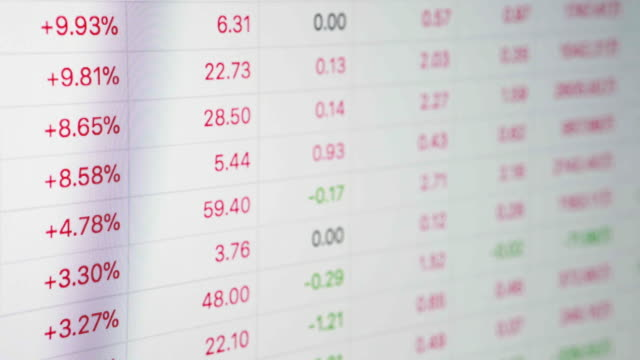 china stock markets data changing fast - economia video stock e b–roll