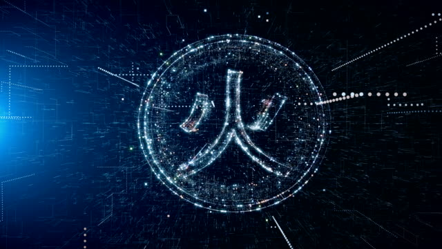 chinese character - philosopher stock videos & royalty-free footage
