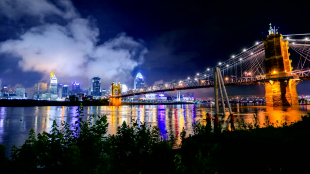 cincinnati, oh skyline - ohio stock videos & royalty-free footage