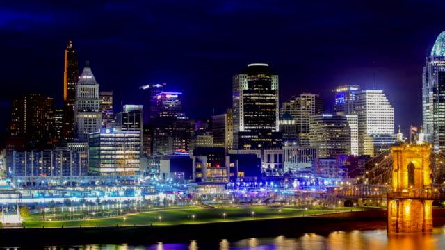 Cincinnati, OH skyline