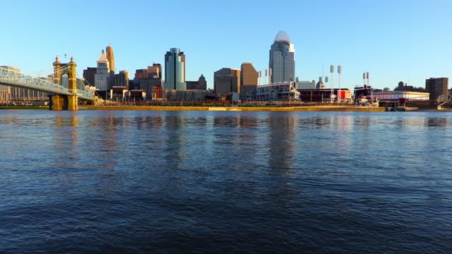 Cincinnati skyline along the Ohio River