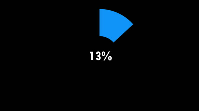 circle diagram for presentation 100 percent. - pie chart stock videos & royalty-free footage