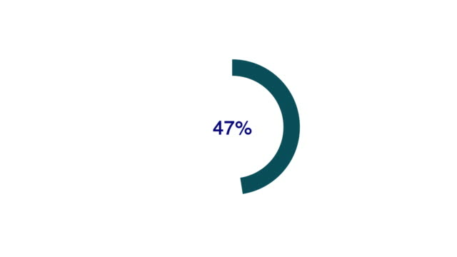 circle percentage infographics animation. - sharing stock videos & royalty-free footage