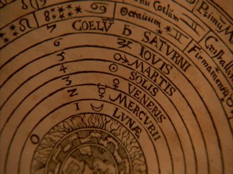 Circular latin calender, UK, (sound available)