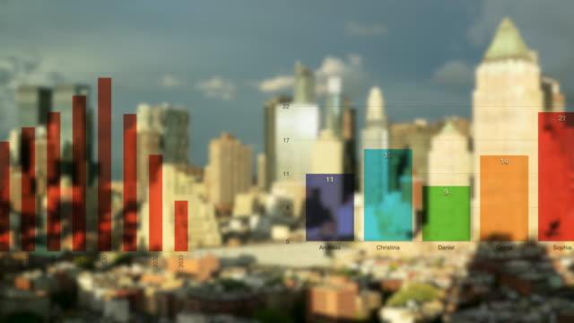 vidéos et rushes de city business district and virtual animated sales charts graphics background - correction numérique
