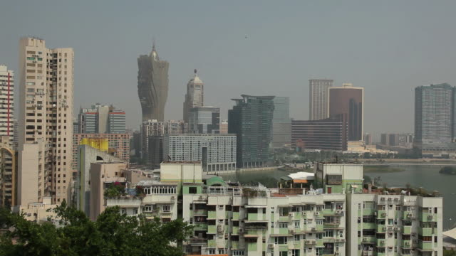 WS HA City skyline / Macao, China