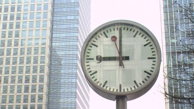 City Time London