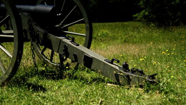 US Civil War Canon Pan Tilt