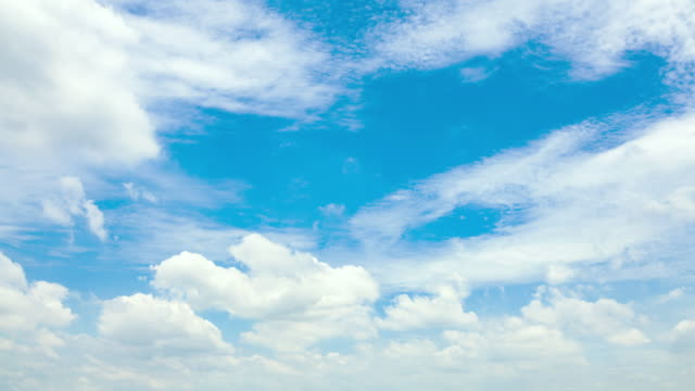 Clear Blue Sky with Cloud scape.