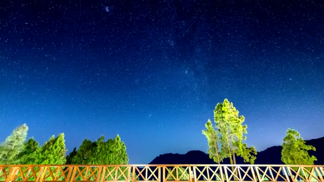 T/L Clear night sky with stars and milky way over Alishan train station, Taiwan (tilting up)