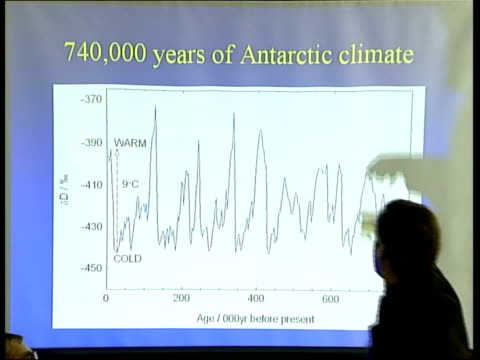 climate changes blamed on human interference itn gv press conference bv man pointing at graph on screen cms notes held in hand 'a great granddaddy of... - amplifier stock videos & royalty-free footage