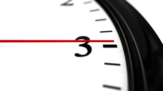 Clock, last minute
