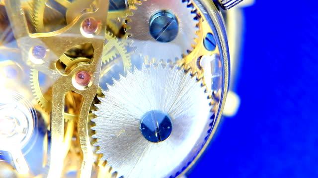 Meccanismo di clock