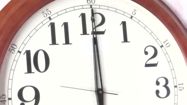 Clock ticking, close up