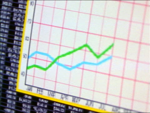 close up pan animated graph moving on computer screen - vintage computer monitor stock videos & royalty-free footage