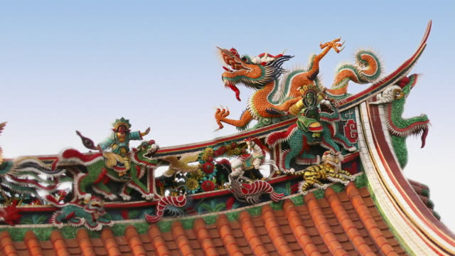 Close up dragon detail on roof / zoom out wide shot crowd in front of Lungshan Temple / Taipei, Taiwan