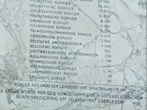 / close up marble tablet commemorating those killed at the camp