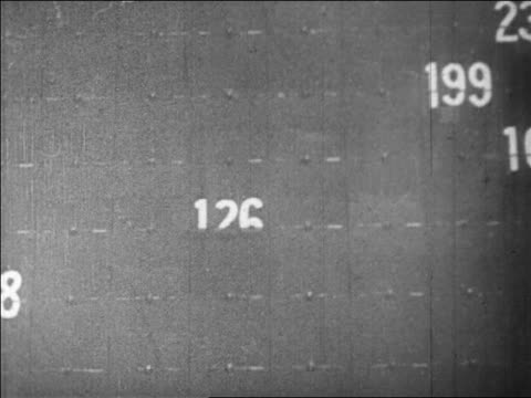vidéos et rushes de b/w 1929 close up number switching on stock exchange board / newsreel - groupe moyen d'objets