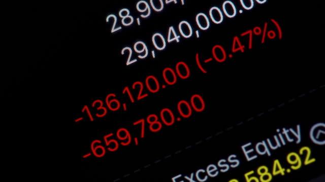 デジタル画面の変化とボラティリティ価格の損失に関する株式市場のショットデータ値をクローズアップ - 金銭に関係ある物点の映像素材/bロール