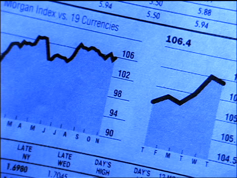 stockvideo's en b-roll-footage met blue overhead close up zoom out chart on financial page - financiële pagina