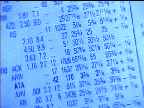 stockvideo's en b-roll-footage met blue overhead close up zoom out stock figures on financial page - financiële pagina