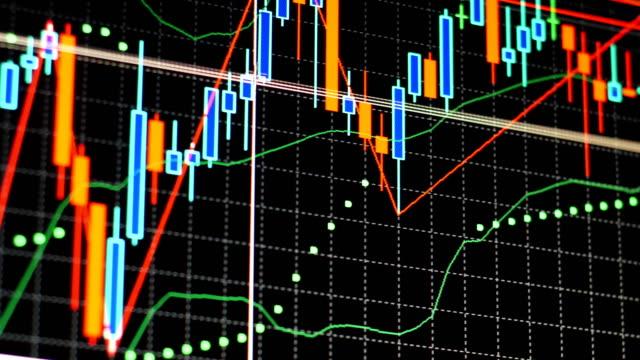 close-up bunte börse chart, schieberegler schuss - telegraf stock-videos und b-roll-filmmaterial