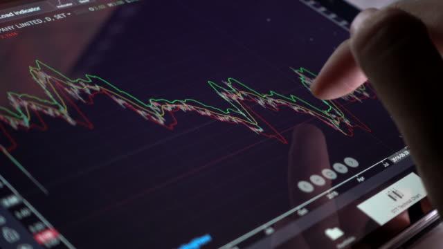 vidéos et rushes de gros plan analystes financiers données boursières sur tablette numérique - finance internationale