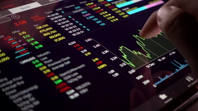 vidéos et rushes de gros plan analystes financiers données boursières sur tablette numérique - marché boursier