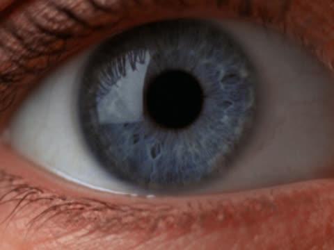 Closeup of eye opening and closing