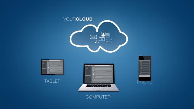 il cloud computing - cloud computing video stock e b–roll