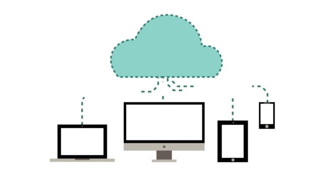 cloud storages