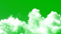Clouds Chroma key