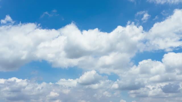 Cloudy sky,Timelapse