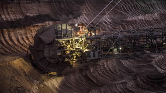 石炭鉱業 - 巨大なショベルからバゲット ホイール