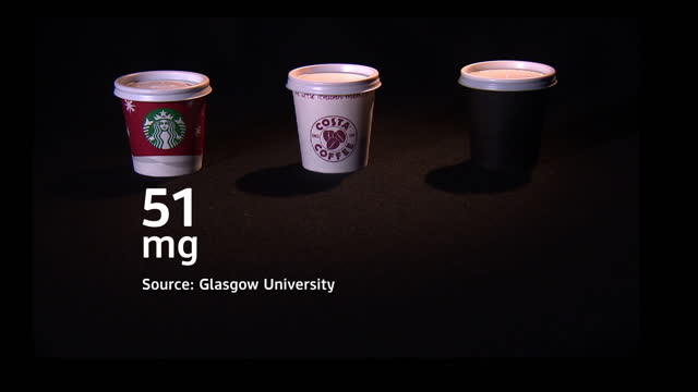 coffee bought from the high street chains could pose a health risk to pregnant women because of the high levels of caffeine researchers at glasgow... - caffeine stock videos & royalty-free footage